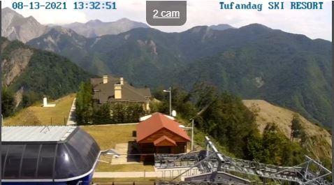 webcam Tufandag
